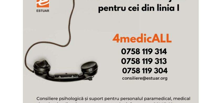 4MEDICALL – LINIE TELEFONICĂ DE SUPORT PSIHOLOGIC PENTRU PERSONALUL MEDICAL, PARAMEDICAL ȘI SANITAR